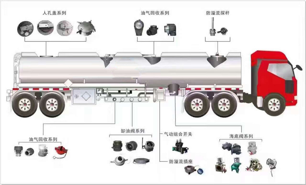 油罐车车型细节描述图