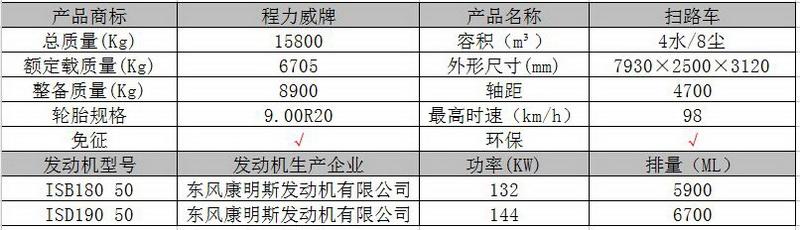 东风天锦大型环卫扫路车图片3