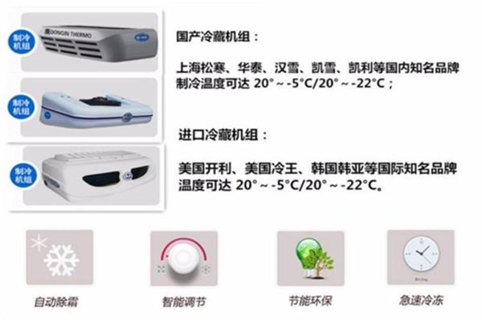 国六蓝牌福田奥铃捷运冷藏车价格 1387286152