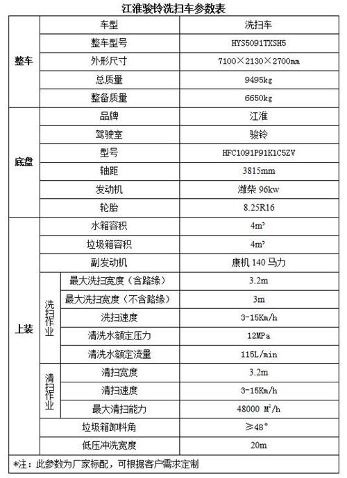 江淮骏铃8吨洗扫车功能参数.jpg