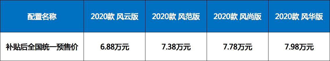 枫叶汽车品牌发布,首款车型6.88万开售插图(4)